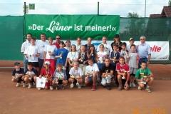 Jugendturnier Sieger